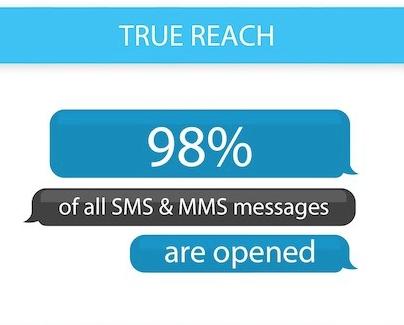 sms_marketing_reach